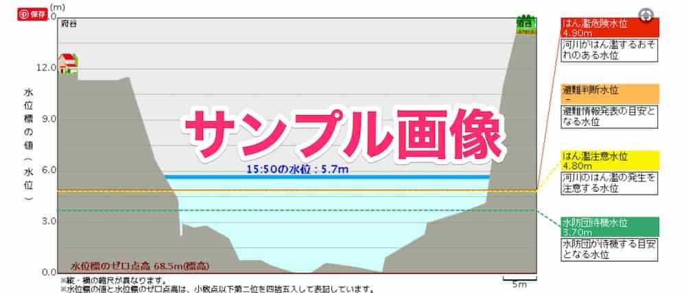 錦川-出合水位観測所