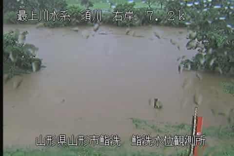 須川-鮨洗水位観測所