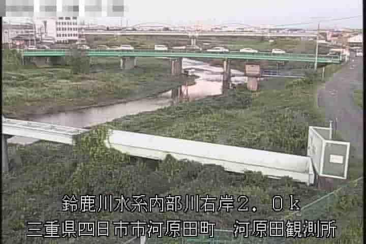 内部川-河原田水位・雨量観測所