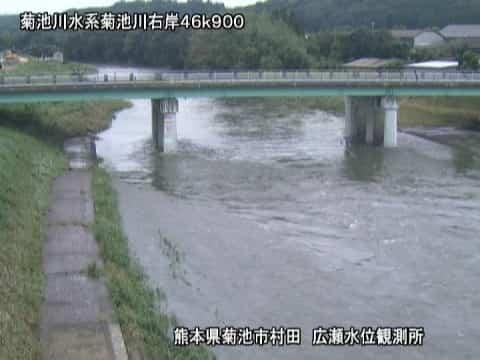 菊池川-広瀬水位観測所